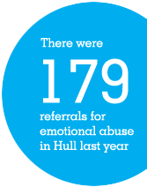 There were 179 referrals for emotional abuse in Hull last year