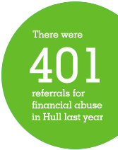 There were 401 referrals for financial abuse in Hull last year