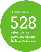 There were 528 referrals for physical abuse in Hull last year