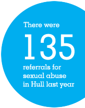 There were 135 referrals for sexual abuse in Hull last year